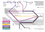 Specialist financial databases visualised as a tube map