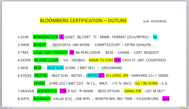 Bloomberg training outline using Peg Rhyme