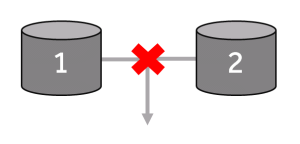 databases with no join