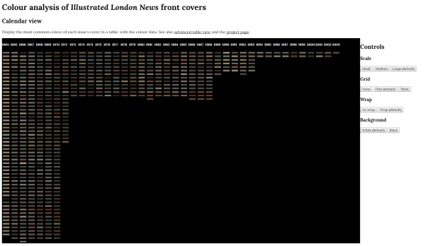 Illustrated London News visualisation